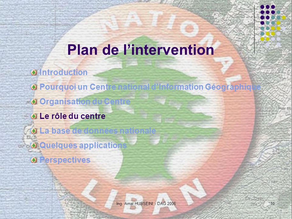 Ing. Amal HUSSEINI - DAG 200610 Plan de lintervention Introduction Pourquoi un Centre national dInformation Géographique Organisation du Centre Le rôl