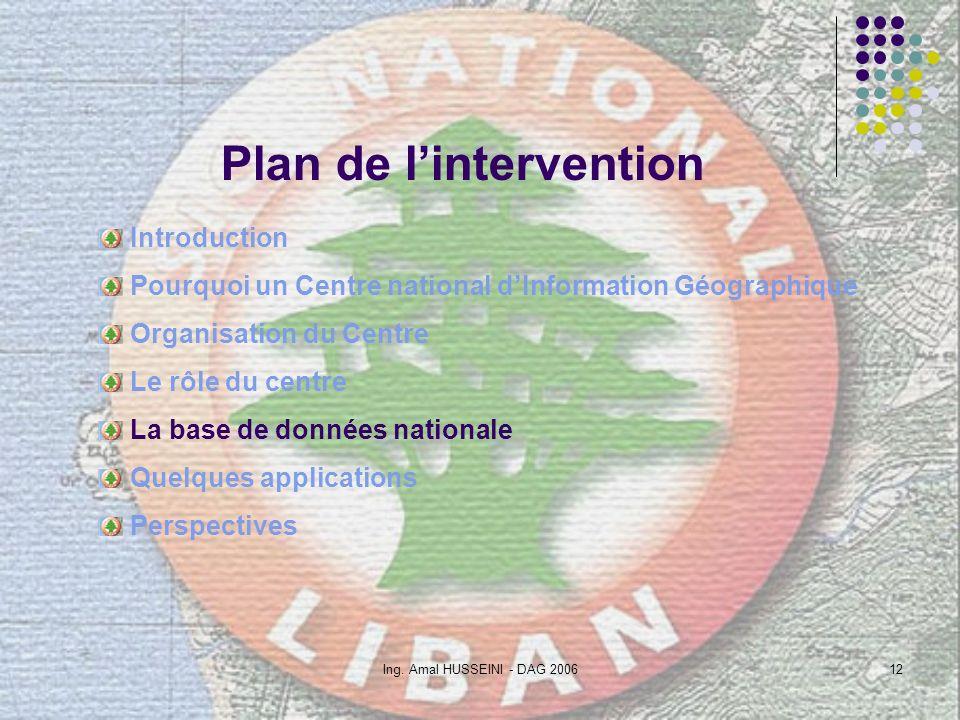 Ing. Amal HUSSEINI - DAG 200612 Plan de lintervention Introduction Pourquoi un Centre national dInformation Géographique Organisation du Centre Le rôl