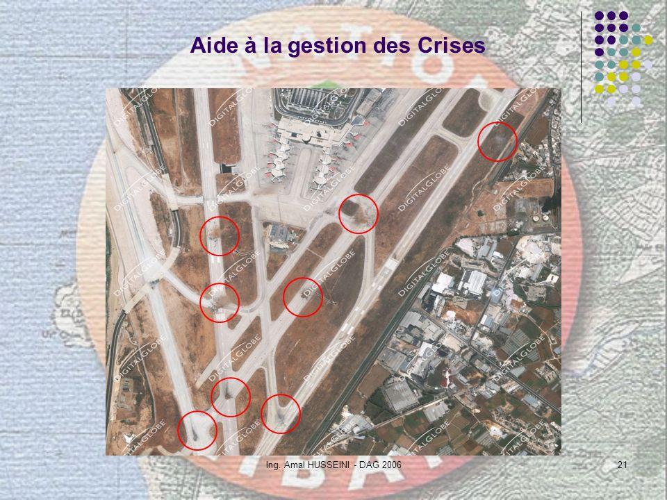 Ing. Amal HUSSEINI - DAG 200621 Aide à la gestion des Crises
