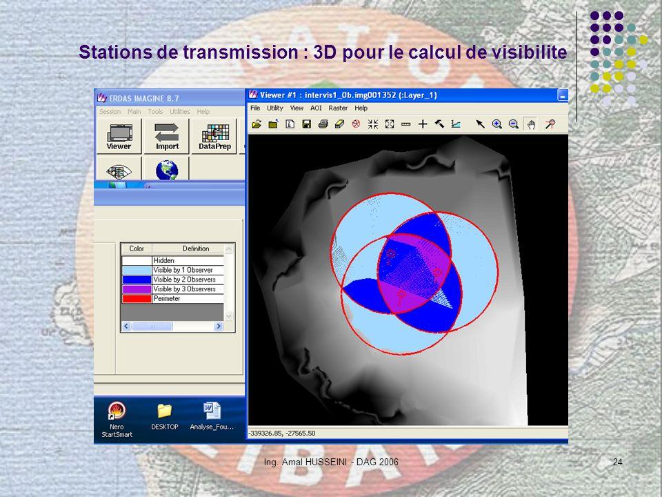 Ing. Amal HUSSEINI - DAG 200624 Stations de transmission : 3D pour le calcul de visibilite