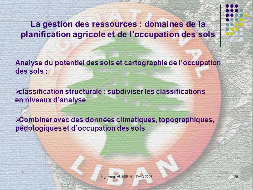 Ing. Amal HUSSEINI - DAG 200625 La gestion des ressources : domaines de la planification agricole et de loccupation des sols Analyse du potentiel des