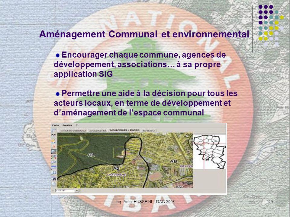 Ing. Amal HUSSEINI - DAG 200629 Aménagement Communal et environnemental Encourager chaque commune, agences de développement, associations… à sa propre