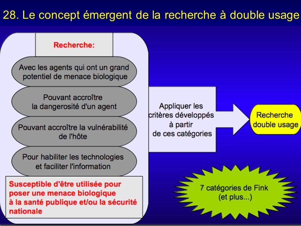 28. Le concept émergent de la recherche à double usage