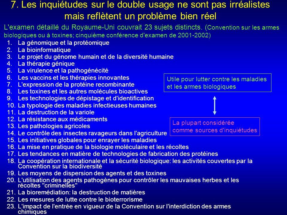 1.La génomique et la protéomique 2.La bioinformatique 3.Le projet du génome humain et de la diversité humaine 4.La thérapie génique 5.La virulence et la pathogénécité 6.Les vaccins et les thérapies innovantes 7.L expression de la protéine recombinante 8.Les toxines et les autres molécules bioactives 9.Les technologies de dépistage et d identification 10.La typologie des maladies infectieuses humaines 11.La destruction de la variole 12.La résistance aux médicaments 13.Les pathologies agricoles 14.Le contrôle des insectes ravageurs dans l agriculture 15.Les initiatives globales pour enrayer les maladies 16.La mise en pratique de la biologie moléculaire et les récoltes 17.Les tendances en matière de technologies de fabrication des protéines 18.La coopération internationale et la sécurité biologique: les activités couvertes par la Convention sur la biodiversité 19.Les moyens de dispersion des agents et des toxines 20.L utilisation des agents pathogènes pour contrôler les mauvaises herbes et les récoltes criminelles 21.La bioremédiation: la destruction de matières 22.Les mesures de lutte contre le bioterrorisme 23.L impact de l entrée en vigueur de la Convention sur l interdiction des armes chimiques Utile pour lutter contre les maladies et les armes biologiques La plupart considérée comme sources d inquiétudes L examen détaillé du Royaume-Uni couvrait 23 sujets distincts.