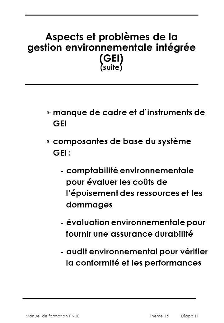 Manuel de formation PNUEThème 15 Diapo 11 Aspects et problèmes de la gestion environnementale intégrée (GEI) (suite) F manque de cadre et dinstruments de GEI F composantes de base du système GEI : - comptabilité environnementale pour évaluer les coûts de lépuisement des ressources et les dommages - évaluation environnementale pour fournir une assurance durabilité - audit environnemental pour vérifier la conformité et les performances