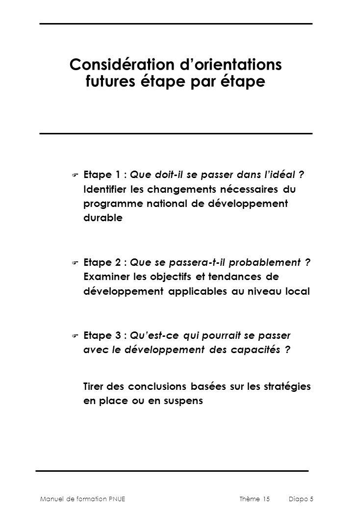 Manuel de formation PNUEThème 15 Diapo 5 Considération dorientations futures étape par étape F Etape 1 : Que doit-il se passer dans lidéal .