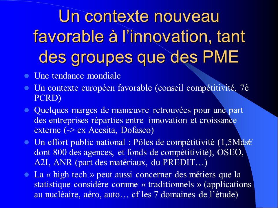 Un contexte nouveau favorable à linnovation, tant des groupes que des PME Une tendance mondiale Un contexte européen favorable (conseil compétitivité,