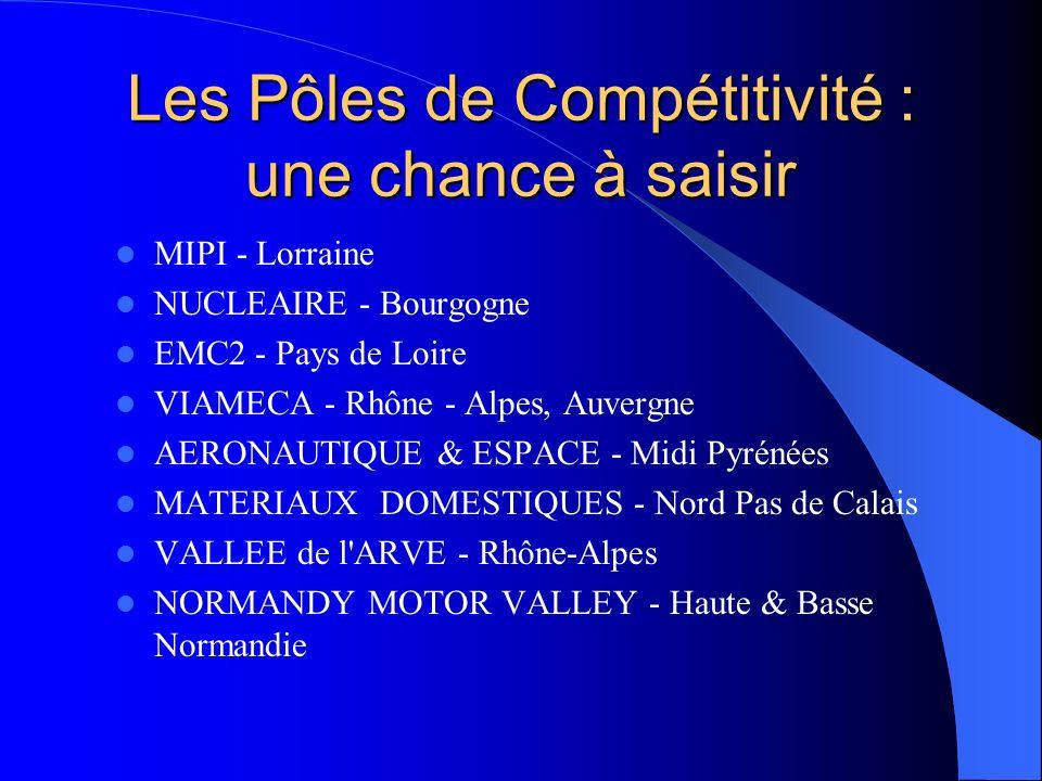 Les Pôles de Compétitivité : une chance à saisir MIPI - Lorraine NUCLEAIRE - Bourgogne EMC2 - Pays de Loire VIAMECA - Rhône - Alpes, Auvergne AERONAUTIQUE & ESPACE - Midi Pyrénées MATERIAUX DOMESTIQUES - Nord Pas de Calais VALLEE de l ARVE - Rhône-Alpes NORMANDY MOTOR VALLEY - Haute & Basse Normandie