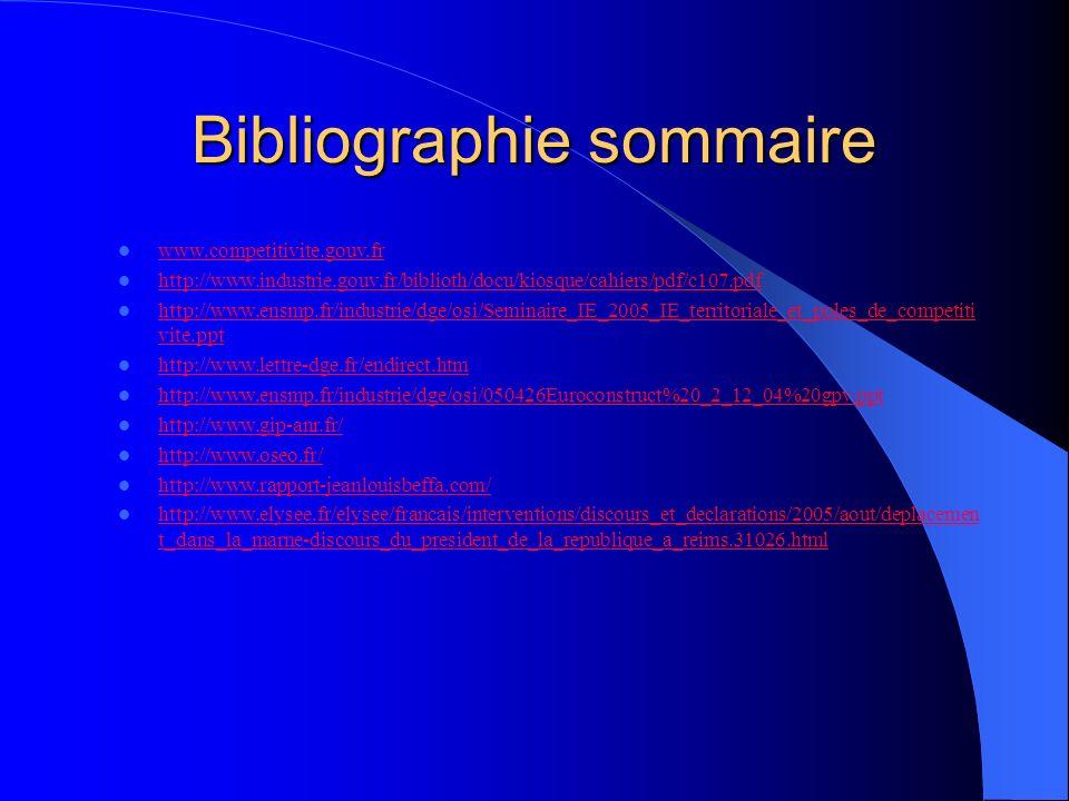 Bibliographie sommaire www.competitivite.gouv.fr http://www.industrie.gouv.fr/biblioth/docu/kiosque/cahiers/pdf/c107.pdf http://www.ensmp.fr/industrie/dge/osi/Seminaire_IE_2005_IE_territoriale_et_poles_de_competiti vite.ppt http://www.ensmp.fr/industrie/dge/osi/Seminaire_IE_2005_IE_territoriale_et_poles_de_competiti vite.ppt http://www.lettre-dge.fr/endirect.htm http://www.ensmp.fr/industrie/dge/osi/050426Euroconstruct%20_2_12_04%20gpv.ppt http://www.gip-anr.fr/ http://www.oseo.fr/ http://www.rapport-jeanlouisbeffa.com/ http://www.elysee.fr/elysee/francais/interventions/discours_et_declarations/2005/aout/deplacemen t_dans_la_marne-discours_du_president_de_la_republique_a_reims.31026.html http://www.elysee.fr/elysee/francais/interventions/discours_et_declarations/2005/aout/deplacemen t_dans_la_marne-discours_du_president_de_la_republique_a_reims.31026.html