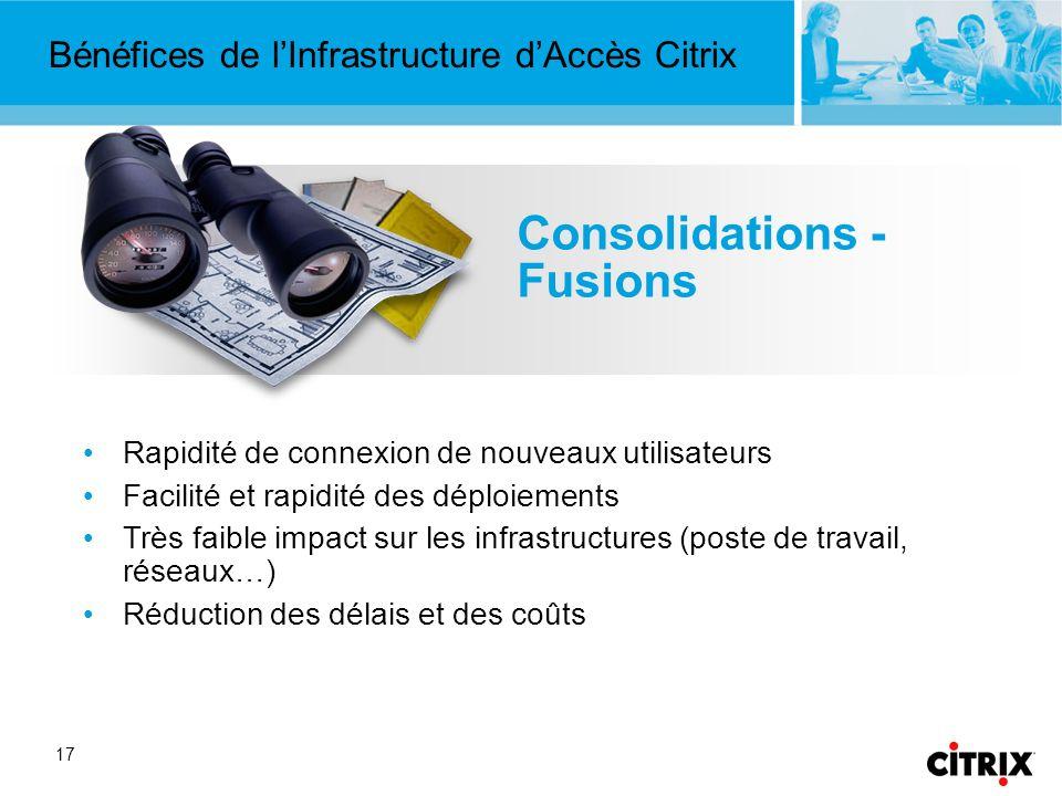 17 Bénéfices de lInfrastructure dAccès Citrix Consolidations - Fusions Rapidité de connexion de nouveaux utilisateurs Facilité et rapidité des déploiements Très faible impact sur les infrastructures (poste de travail, réseaux…) Réduction des délais et des coûts
