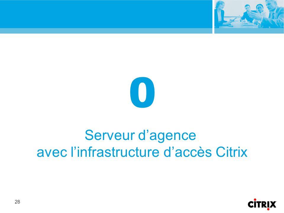 28 Serveur dagence avec linfrastructure daccès Citrix 0