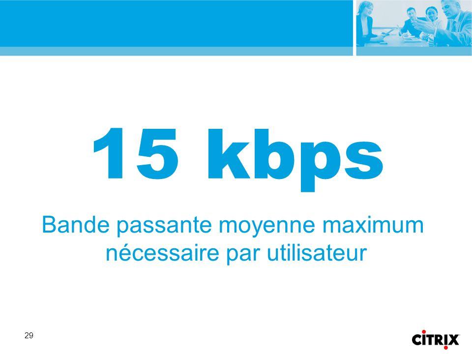 29 Bande passante moyenne maximum nécessaire par utilisateur 15 kbps