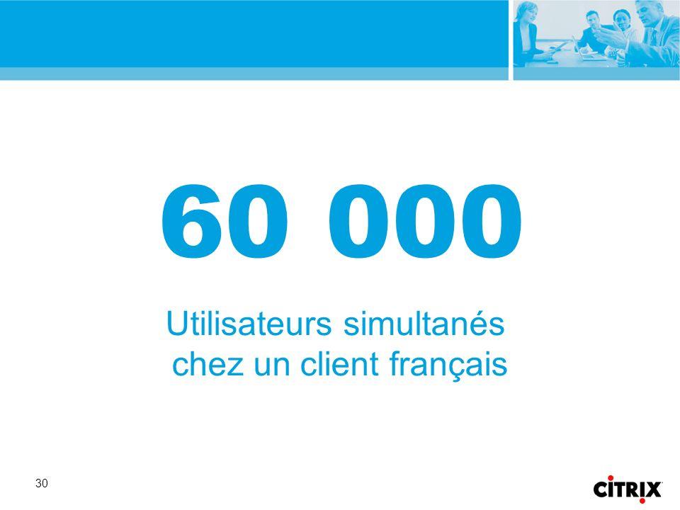 30 Utilisateurs simultanés chez un client français 60 000