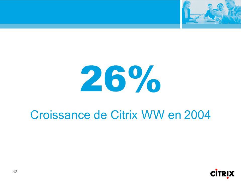 32 Croissance de Citrix WW en 2004 26%