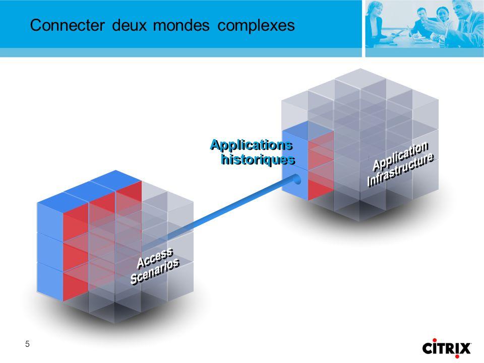 5 Applications historiques Applications historiques Connecter deux mondes complexes
