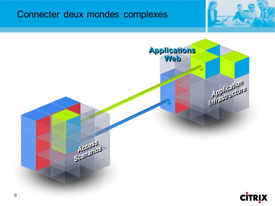 6 Applications Web Applications Web Connecter deux mondes complexes