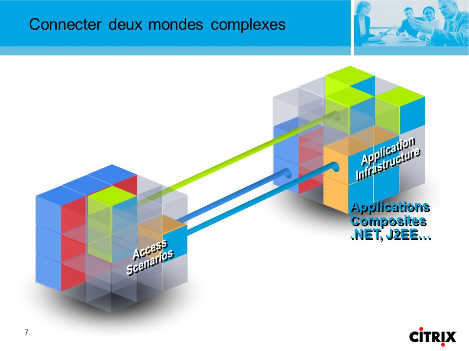 8 Pour tous les utilisateurs if [location] & [application] then… if [user] & [location] then… if [device] & [network] & [application] then… if [application] & [user] & [location] then… if [network] & [device] then… Connecter deux mondes complexes