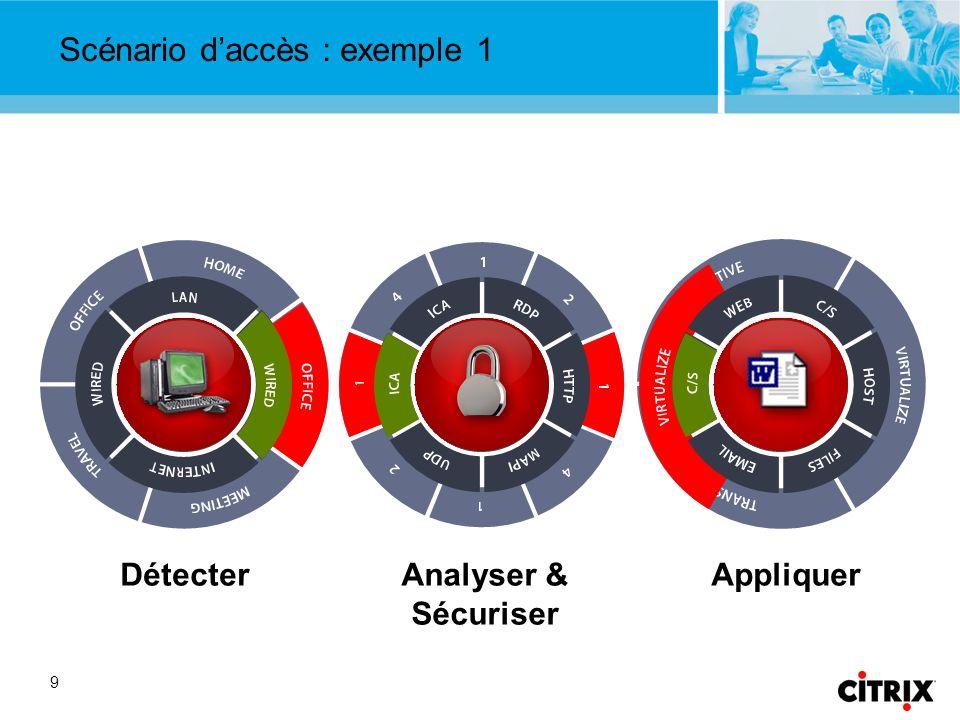 9 DétecterAnalyser & Sécuriser Appliquer Scénario daccès : exemple 1