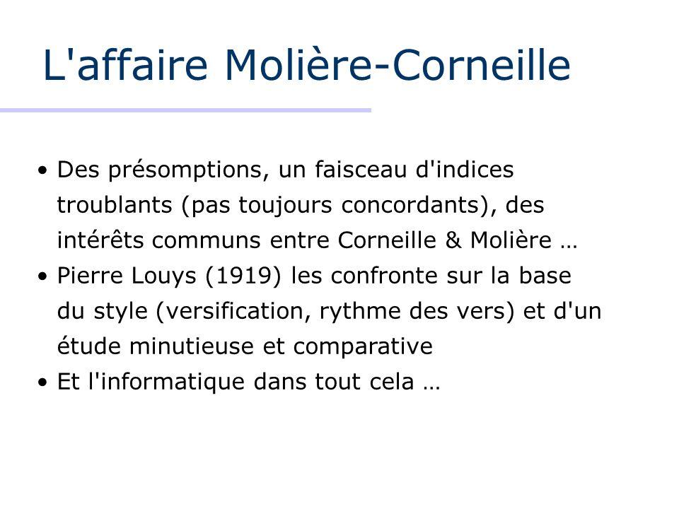L'affaire Molière-Corneille Des présomptions, un faisceau d'indices troublants (pas toujours concordants), des intérêts communs entre Corneille & Moli