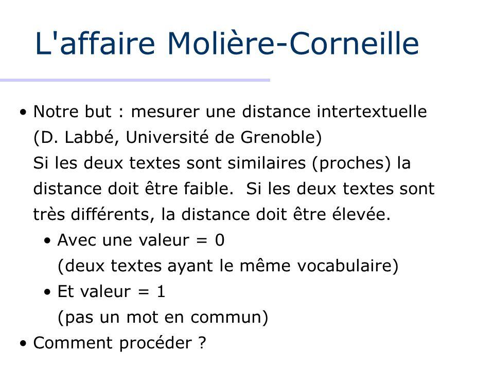 L'affaire Molière-Corneille Notre but : mesurer une distance intertextuelle (D. Labbé, Université de Grenoble) Si les deux textes sont similaires (pro