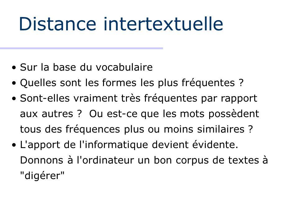 Distance intertextuelle Sur la base du vocabulaire Quelles sont les formes les plus fréquentes ? Sont-elles vraiment très fréquentes par rapport aux a