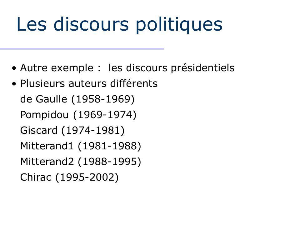 Les discours politiques Autre exemple : les discours présidentiels Plusieurs auteurs différents de Gaulle (1958-1969) Pompidou (1969-1974) Giscard (1974-1981) Mitterand1 (1981-1988) Mitterand2 (1988-1995) Chirac (1995-2002)
