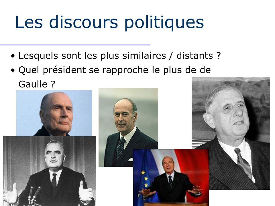 Les discours politiques Lesquels sont les plus similaires / distants ? Quel président se rapproche le plus de de Gaulle ?