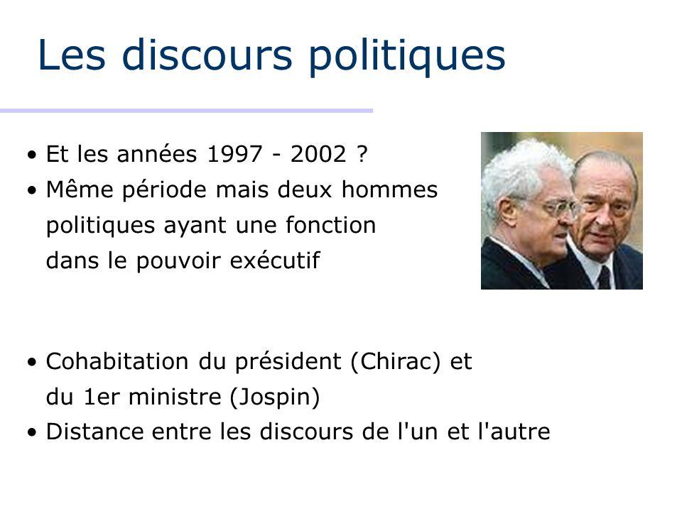 Les discours politiques Et les années 1997 - 2002 ? Même période mais deux hommes politiques ayant une fonction dans le pouvoir exécutif Cohabitation