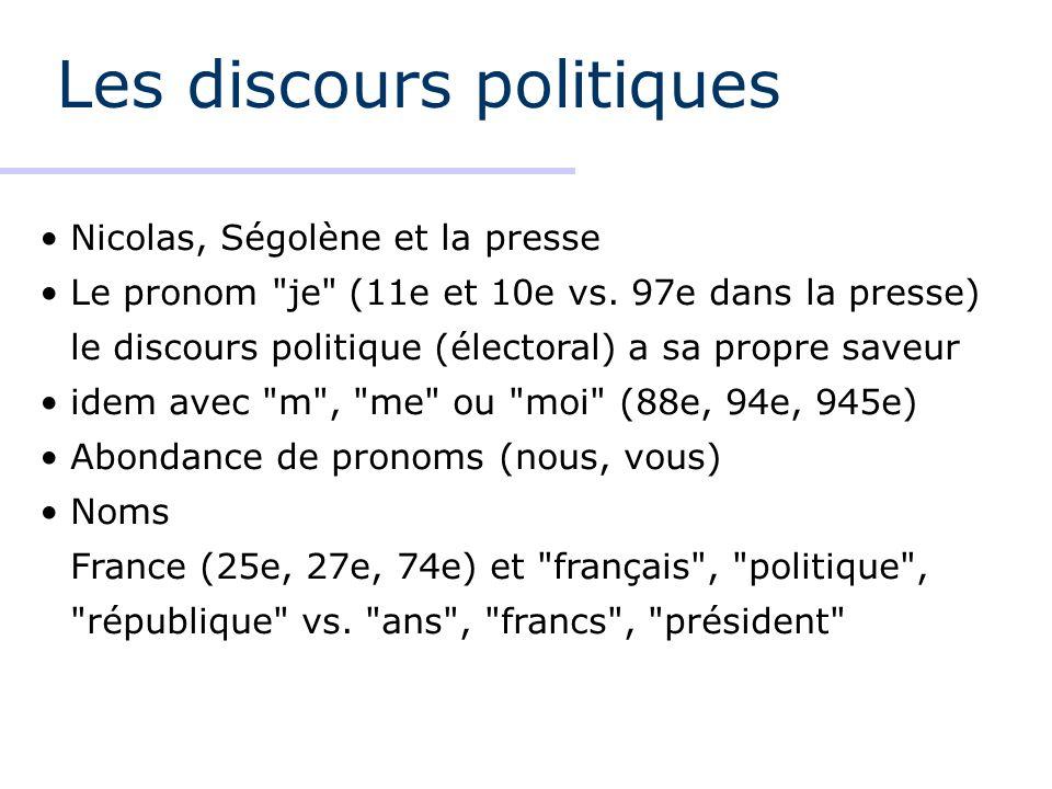 Les discours politiques Nicolas, Ségolène et la presse Le pronom