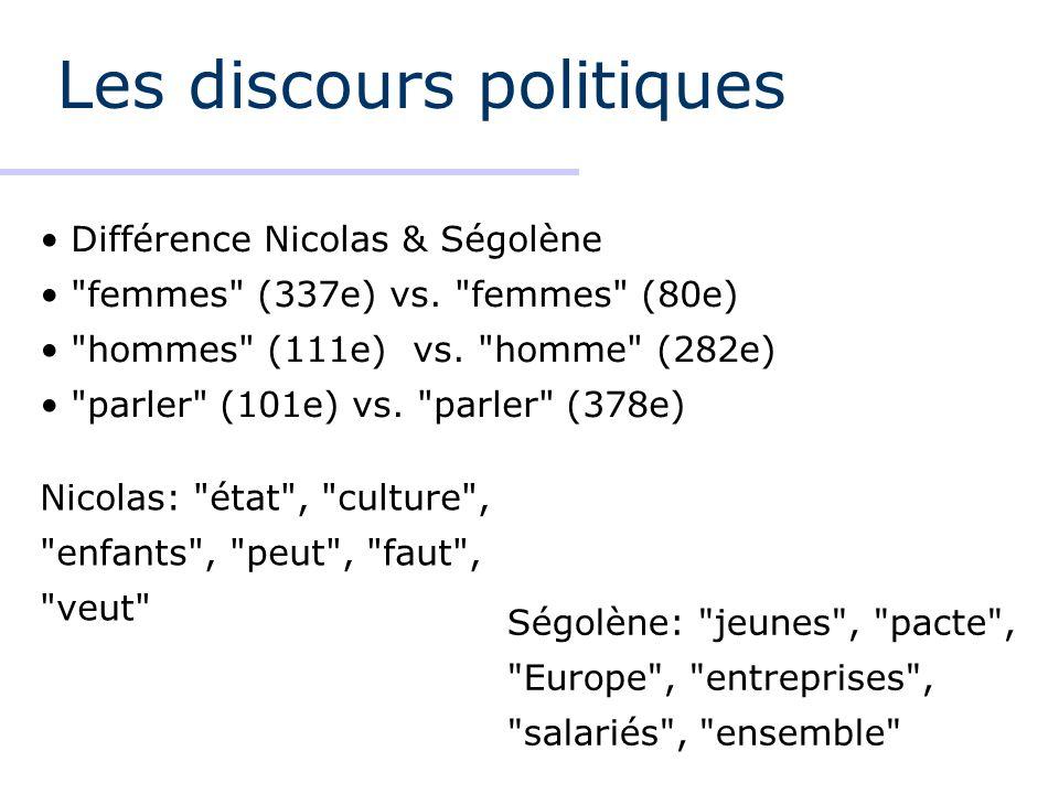 Les discours politiques Différence Nicolas & Ségolène femmes (337e) vs.