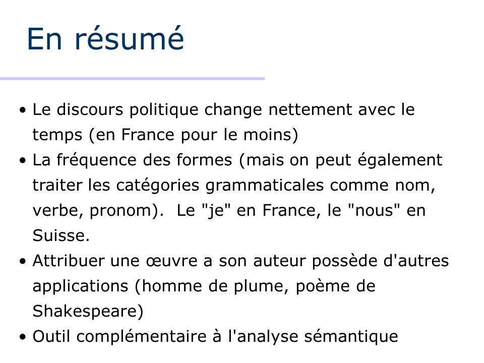 En résumé Le discours politique change nettement avec le temps (en France pour le moins) La fréquence des formes (mais on peut également traiter les catégories grammaticales comme nom, verbe, pronom).
