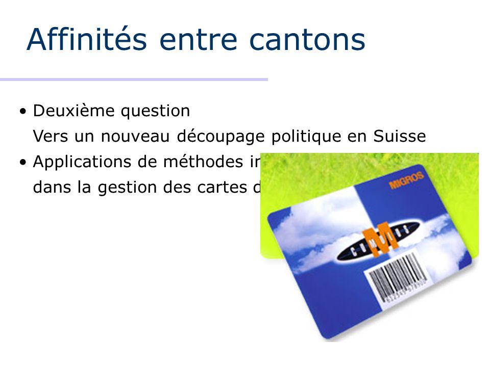 Affinités entre cantons Deuxième question Vers un nouveau découpage politique en Suisse Applications de méthodes informatiques utilisées dans la gestion des cartes de fidélité