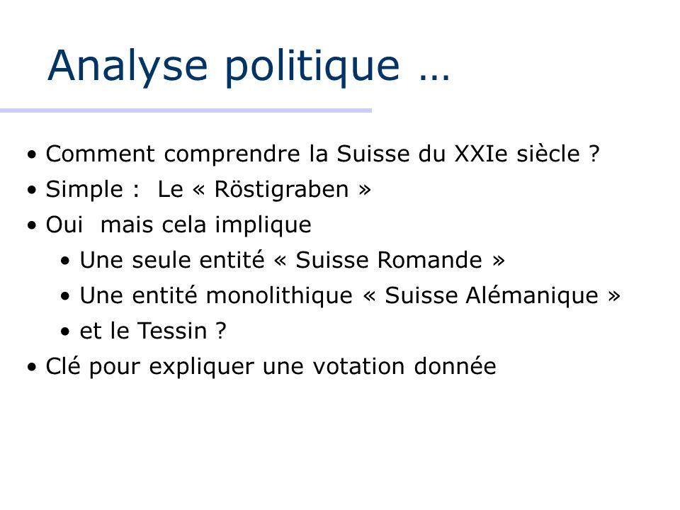 Analyse politique … Comment comprendre la Suisse du XXIe siècle ? Simple : Le « Röstigraben » Oui mais cela implique Une seule entité « Suisse Romande