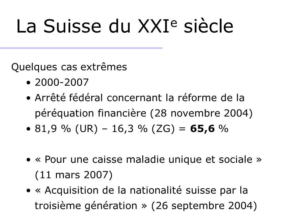 La Suisse du XXI e siècle Quelques cas extrêmes 2000-2007 Arrêté fédéral concernant la réforme de la péréquation financière (28 novembre 2004) 81,9 % (UR) – 16,3 % (ZG) = 65,6 % « Pour une caisse maladie unique et sociale » (11 mars 2007) « Acquisition de la nationalité suisse par la troisième génération » (26 septembre 2004)
