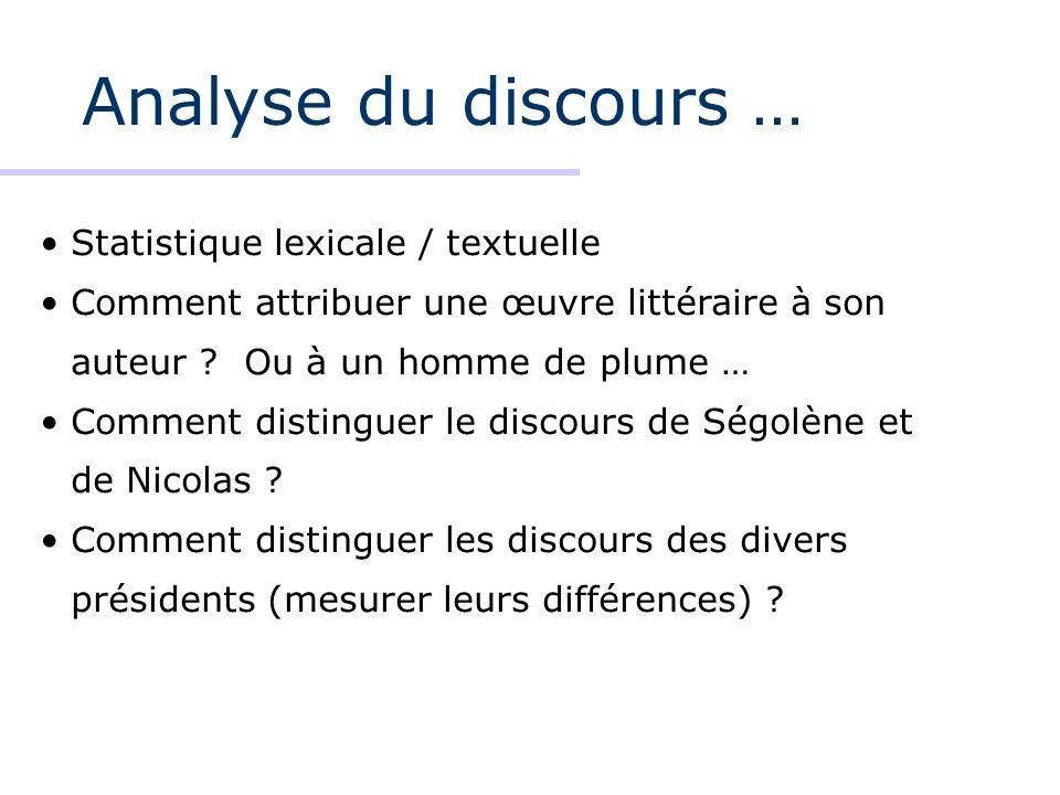 Analyse du discours … Statistique lexicale / textuelle Comment attribuer une œuvre littéraire à son auteur ? Ou à un homme de plume … Comment distingu