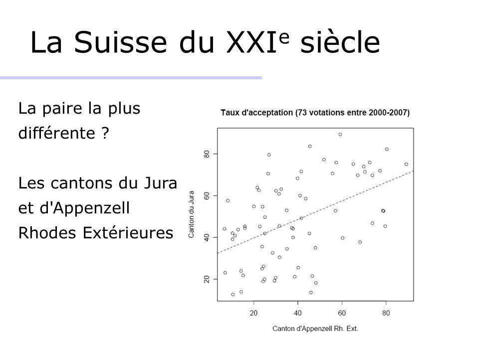 La Suisse du XXI e siècle La paire la plus différente .