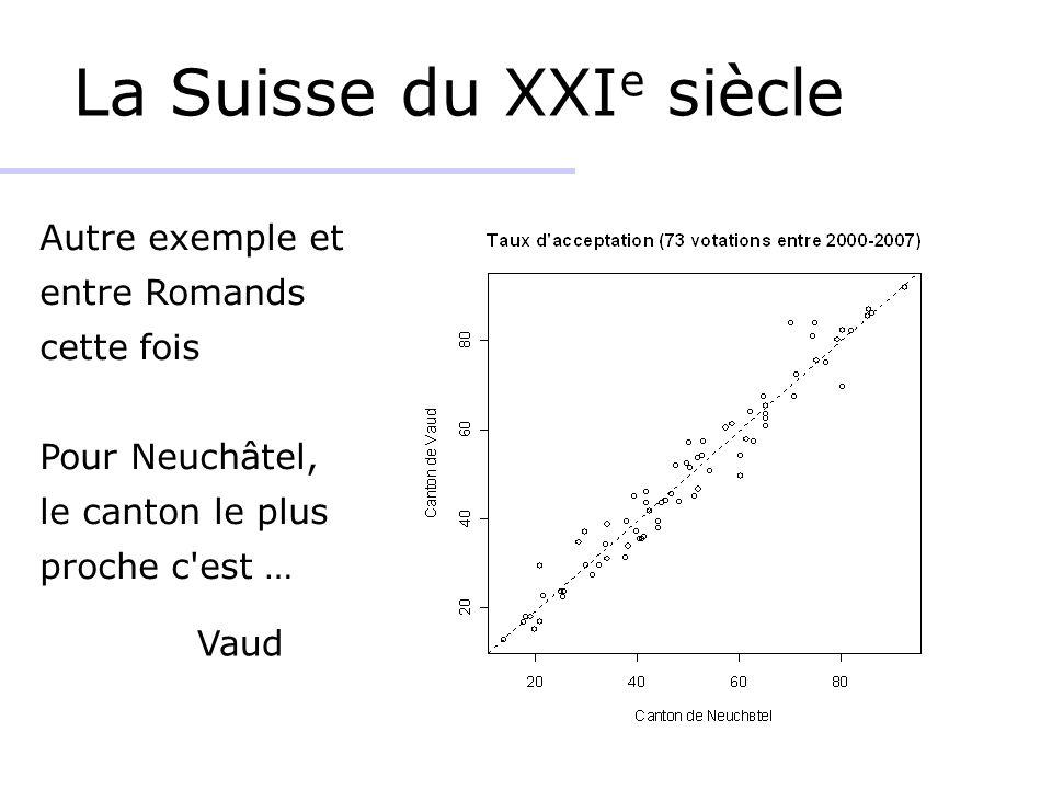 La Suisse du XXI e siècle Autre exemple et entre Romands cette fois Pour Neuchâtel, le canton le plus proche c'est … Vaud
