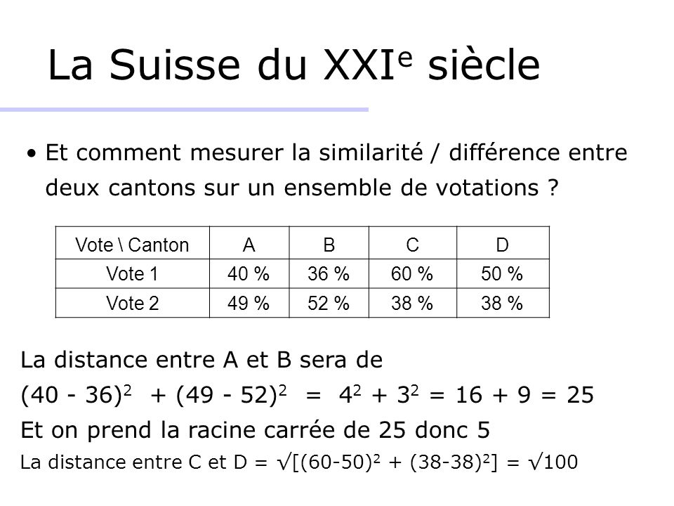 La Suisse du XXI e siècle Et comment mesurer la similarité / différence entre deux cantons sur un ensemble de votations ? Vote \ CantonABCD Vote 140 %