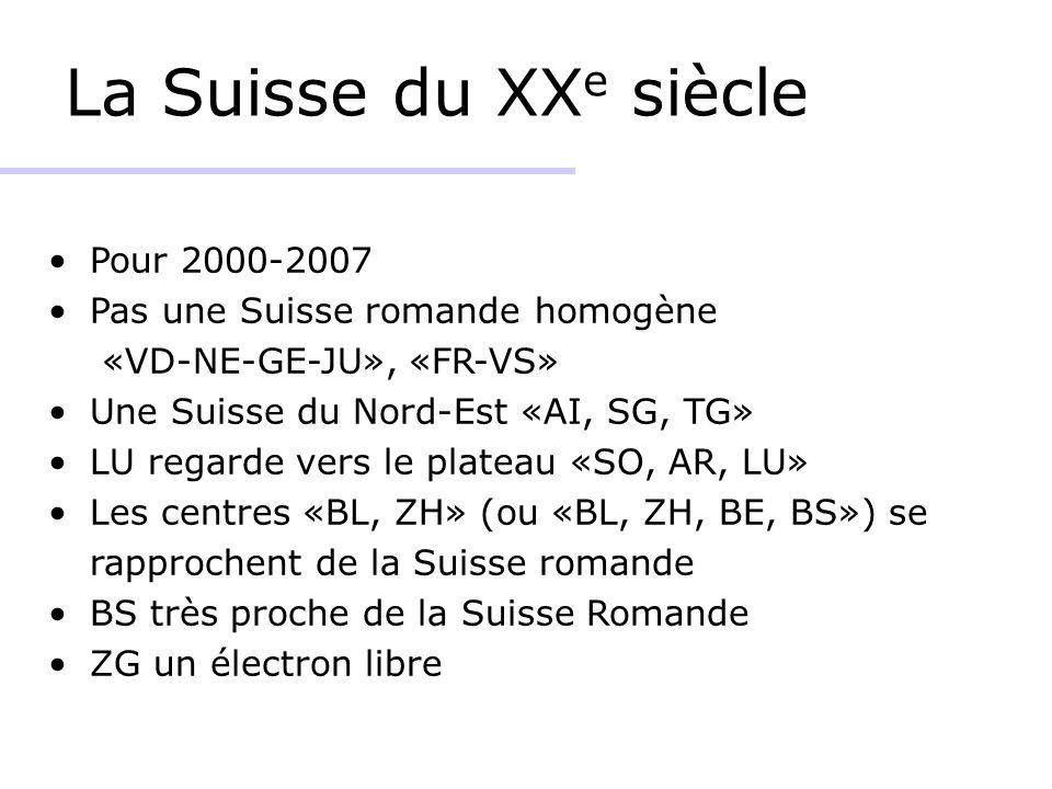 La Suisse du XX e siècle Pour 2000-2007 Pas une Suisse romande homogène «VD NE-GE-JU», «FR VS» Une Suisse du Nord-Est «AI, SG, TG» LU regarde vers le plateau «SO, AR, LU» Les centres «BL, ZH» (ou «BL, ZH, BE, BS») se rapprochent de la Suisse romande BS très proche de la Suisse Romande ZG un électron libre