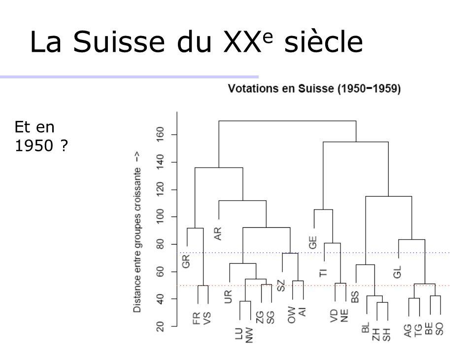 La Suisse du XX e siècle Et en 1950 ?