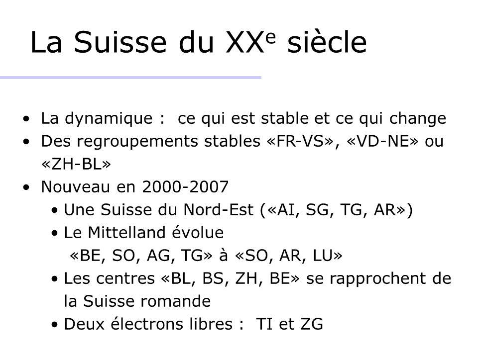 La Suisse du XX e siècle La dynamique : ce qui est stable et ce qui change Des regroupements stables «FR VS», «VD NE» ou «ZH BL» Nouveau en 2000-2007 Une Suisse du Nord-Est («AI, SG, TG, AR») Le Mittelland évolue «BE, SO, AG, TG» à «SO, AR, LU» Les centres «BL, BS, ZH, BE» se rapprochent de la Suisse romande Deux électrons libres : TI et ZG
