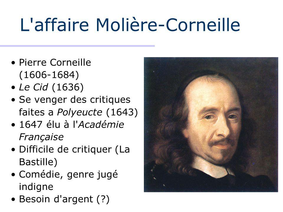 L'affaire Molière-Corneille Pierre Corneille (1606-1684) Le Cid (1636) Se venger des critiques faites a Polyeucte (1643) 1647 élu à l'Académie Françai