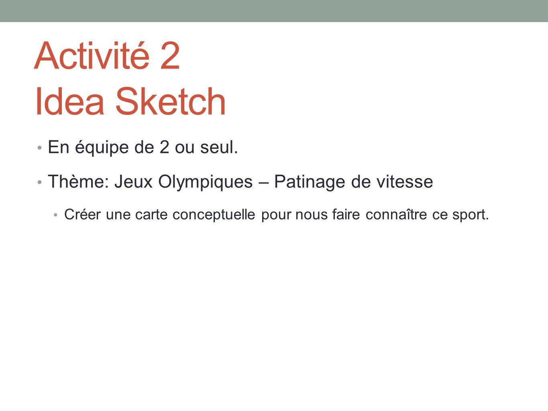 Activité 2 Idea Sketch En équipe de 2 ou seul.
