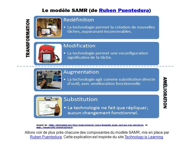 Allons voir de plus près chacune des composantes du modèle SAMR, mis en place par Ruben Puentedura.