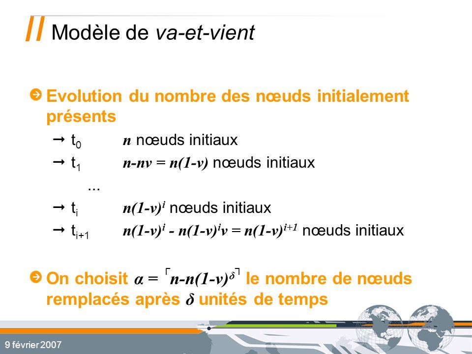 9 février 2007 Modèle de va-et-vient Evolution du nombre des nœuds initialement présents t 0 n nœuds initiaux t 1 n-nv = n(1-v) nœuds initiaux...