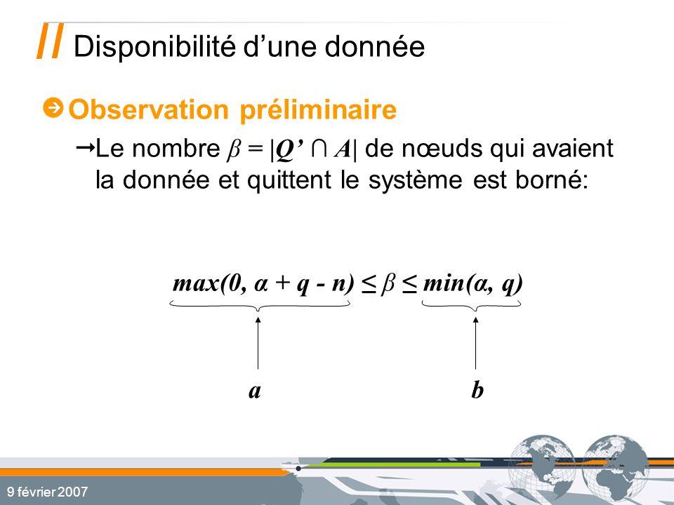 9 février 2007 Disponibilité dune donnée Observation préliminaire Le nombre β = |Q A| de nœuds qui avaient la donnée et quittent le système est borné: max(0, α + q - n) β min(α, q) ab