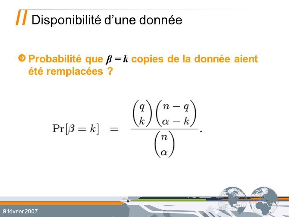 9 février 2007 Disponibilité dune donnée Probabilité que β = k copies de la donnée aient été remplacées