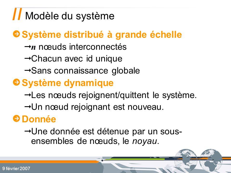 9 février 2007 Modèle du système Système distribué à grande échelle n nœuds interconnectés Chacun avec id unique Sans connaissance globale Système dynamique Les nœuds rejoignent/quittent le système.