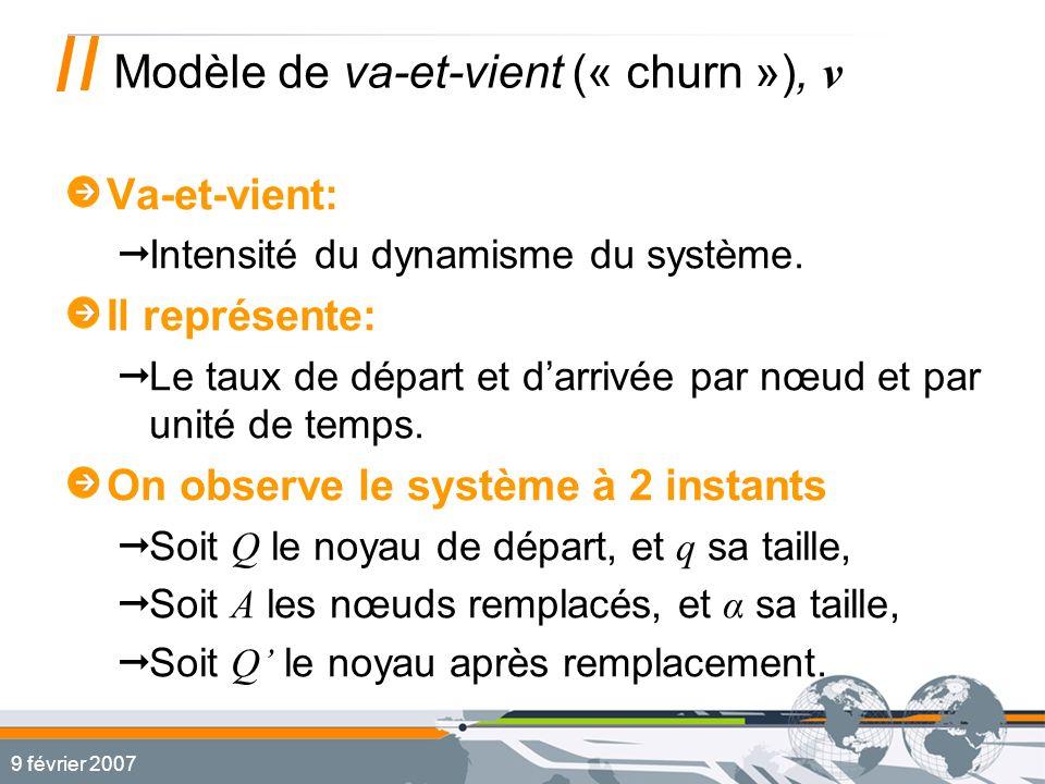 9 février 2007 Modèle de va-et-vient temps t Nœuds avec la donnée. Nœuds sans la donnée.
