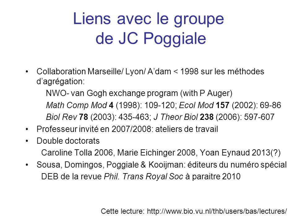 Liens avec le groupe de JC Poggiale Collaboration Marseille/ Lyon/ Adam < 1998 sur les méthodes dagrégation: NWO- van Gogh exchange program (with P Au